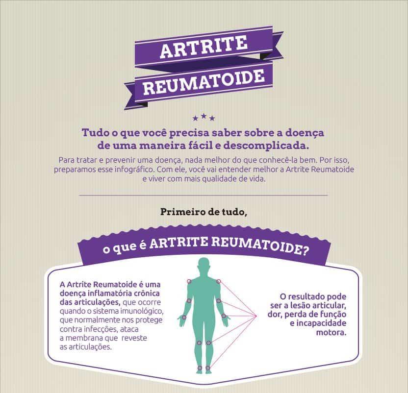 mais sobre a artrite reumatoide
