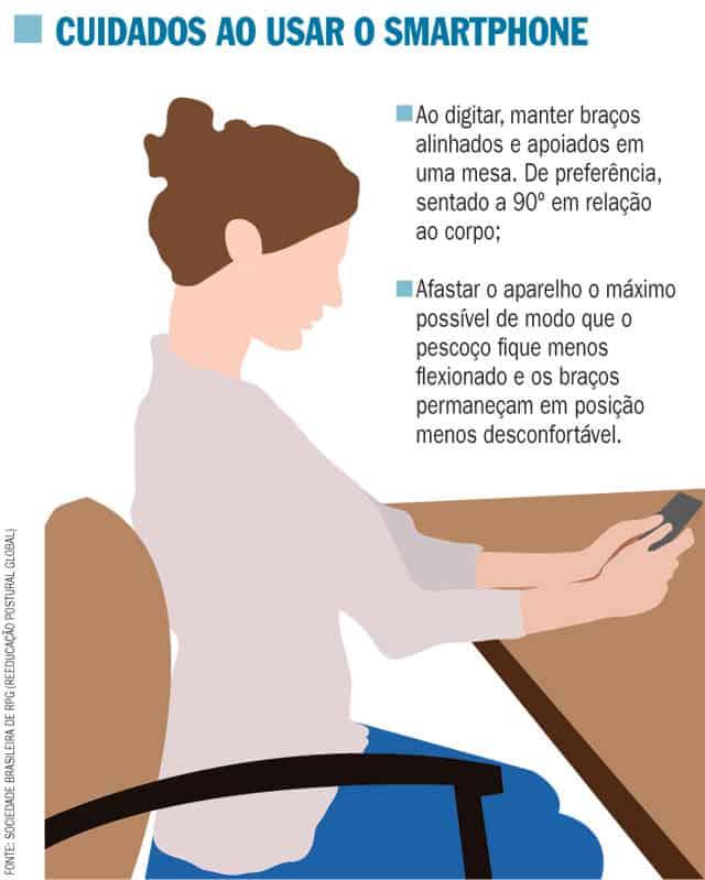 infografico postura smartphone