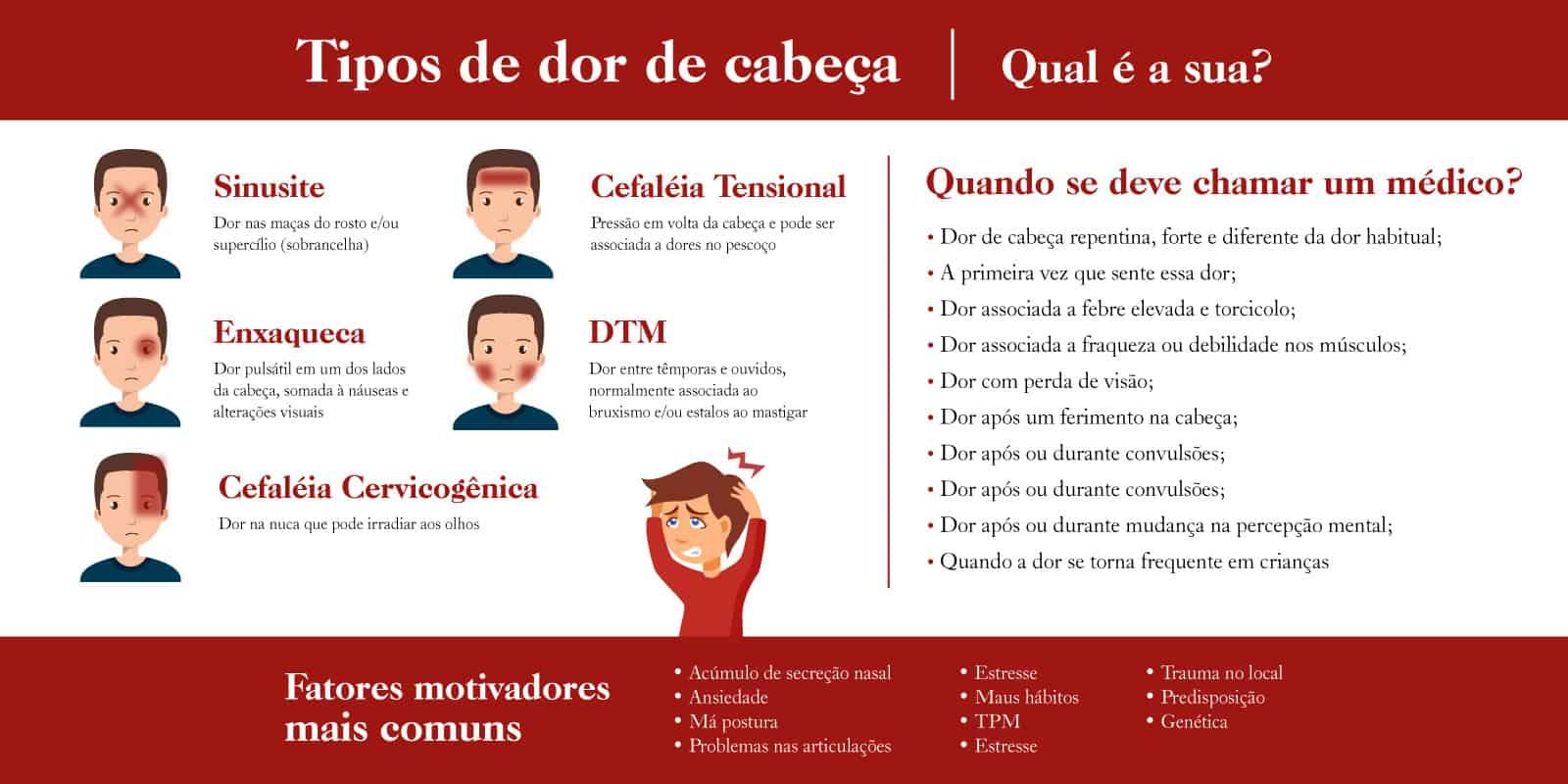 Tipos de cefaleias e dores de cabeca